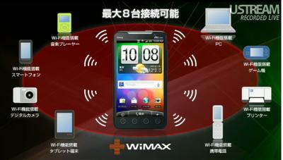 HTC EVO WiMAX (ISW11HT)